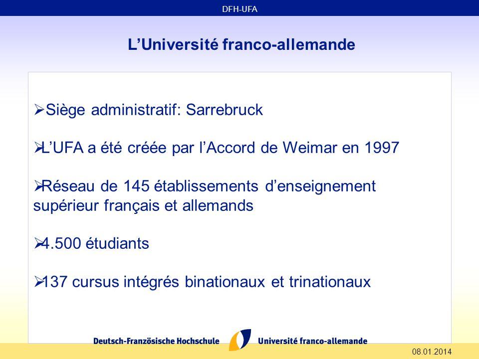 08.01.2014 LUniversité franco-allemande Siège administratif: Sarrebruck LUFA a été créée par lAccord de Weimar en 1997 Réseau de 145 établissements de
