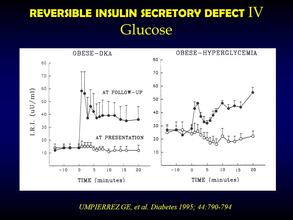 REVERSIBLE INSULIN RESISTANCE UMPIERREZ GE, et al. Diabetes 1995; 44:790-794