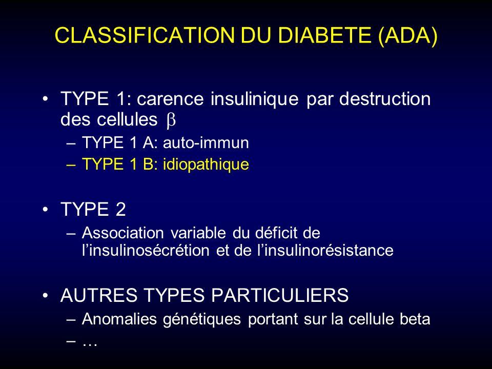 Les diabètes de type 1 non auto-immuns J.-F. Gautier Hôpital Saint-Louis, Paris