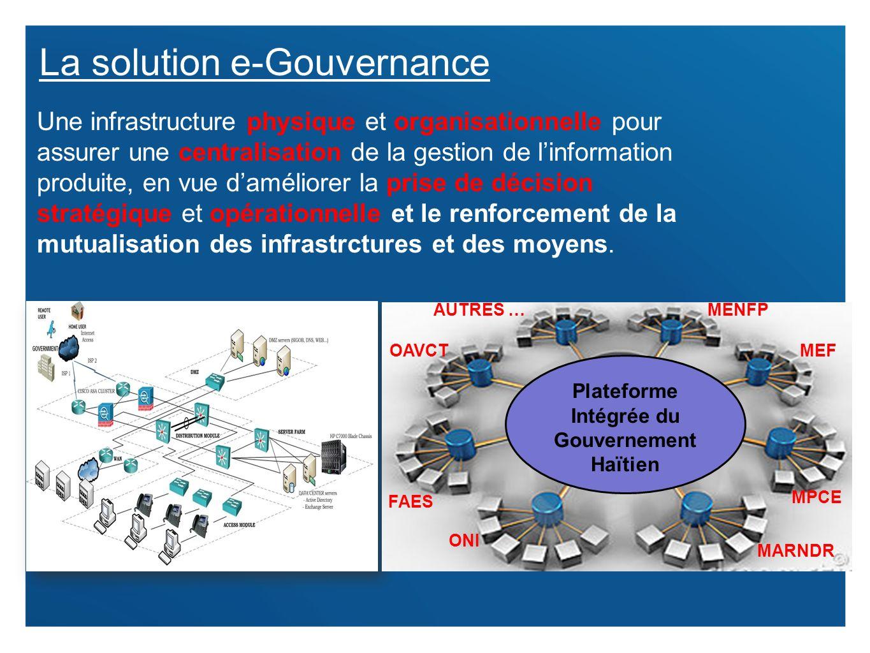 13 Une infrastructure physique et organisationnelle pour assurer une centralisation de la gestion de linformation produite, en vue daméliorer la prise
