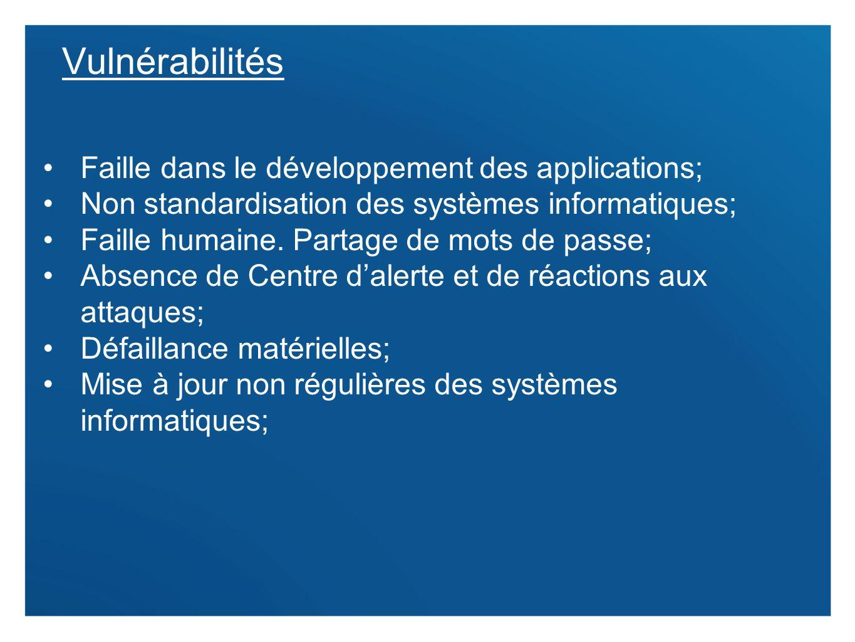 7 Vulnérabilités Faille dans le développement des applications; Non standardisation des systèmes informatiques; Faille humaine. Partage de mots de pas