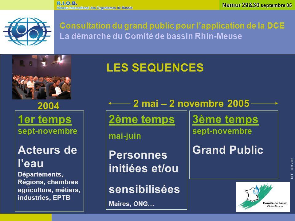 DFF – sept 2005 Consultation du grand public pour lapplication de la DCE La démarche du Comité de bassin Rhin-Meuse Namur 29&30 septembre 05 Les associations & le Comité de bassin (commissions géographiques) organisent des débats publics DEBATS