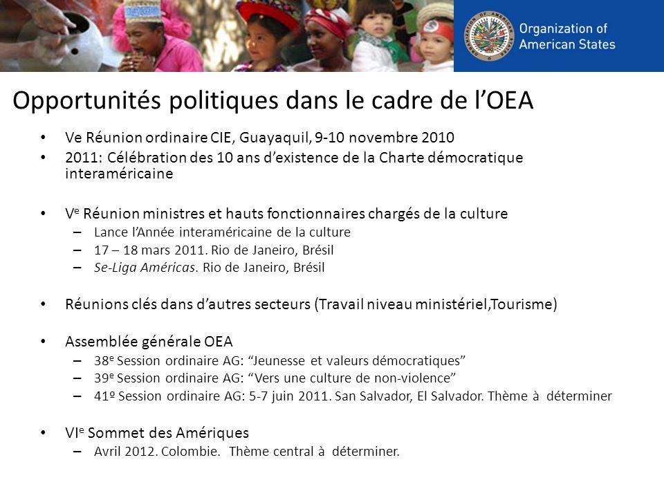 Opportunités politiques dans le cadre de lOEA Ve Réunion ordinaire CIE, Guayaquil, 9-10 novembre 2010 2011: Célébration des 10 ans dexistence de la Charte démocratique interaméricaine V e Réunion ministres et hauts fonctionnaires chargés de la culture – Lance lAnnée interaméricaine de la culture – 17 – 18 mars 2011.