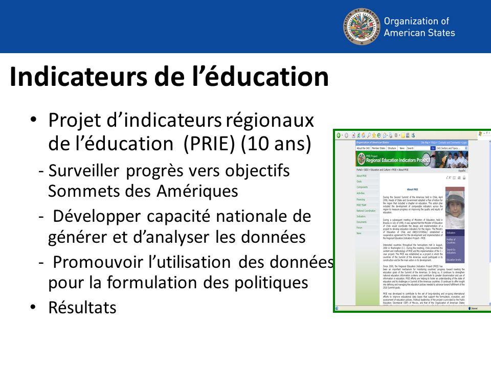 Indicateurs de léducation Projet dindicateurs régionaux de léducation (PRIE) (10 ans) - Surveiller progrès vers objectifs Sommets des Amériques - Développer capacité nationale de générer et danalyser les données - Promouvoir lutilisation des données pour la formulation des politiques Résultats