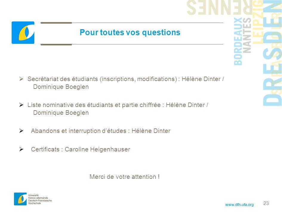 www.dfh-ufa.org 23 Pour toutes vos questions Secrétariat des étudiants (inscriptions, modifications) : Hélène Dinter / Dominique Boeglen Liste nominat