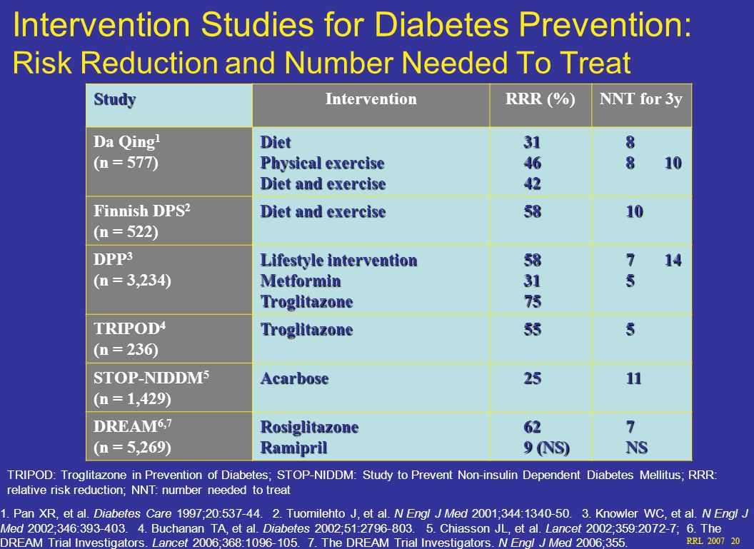 RRL 2007 20 Intervention Studies for Diabetes Prevention: Risk Reduction and Number Needed To Treat StudyInterventionRRR (%)NNT for 3y Da Qing 1 (n =