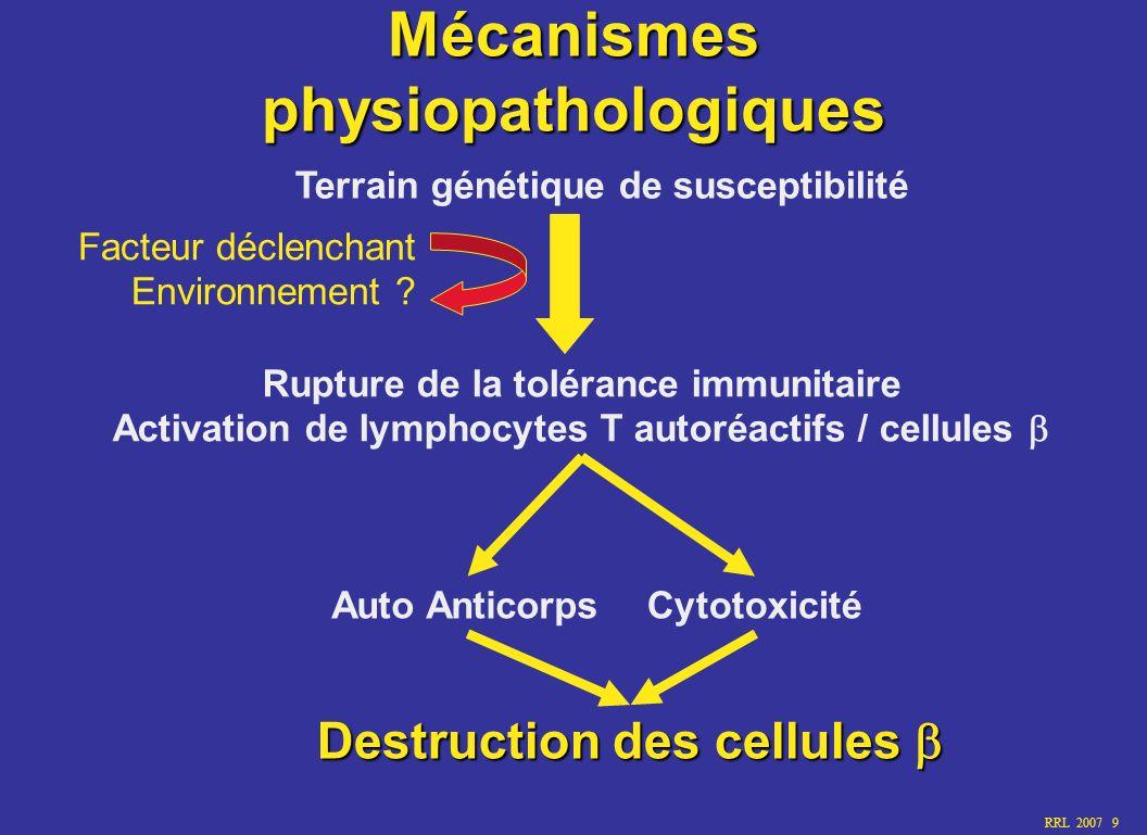 RRL 2007 10 Histoire naturelle du diabète de type 1 100 % 30 % 15 % Prédisposition génétique Insulite Silencieuse Altération de la tolérance au glucose Diagnostic Diabète clinique Temps Capital cellules Début de la pathologie