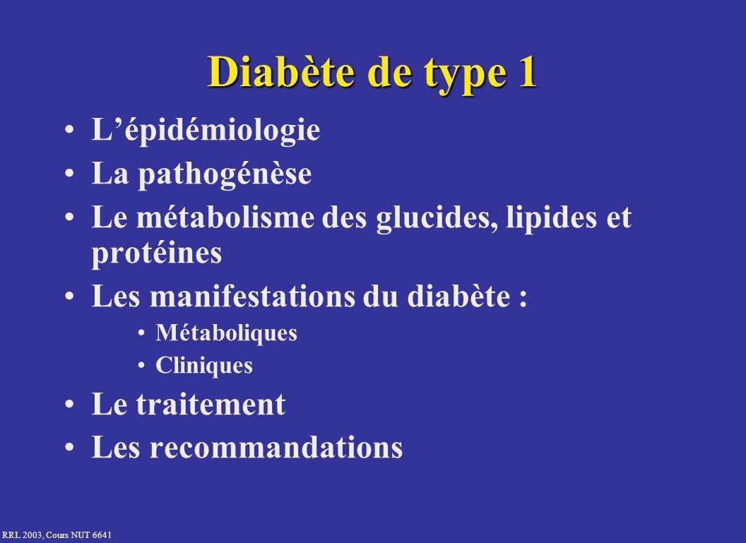 RRL 2003, Cours NUT 6641 Diabète de type 1 Lépidémiologie La pathogénèse Le métabolisme des glucides, lipides et protéines Les manifestations du diabè