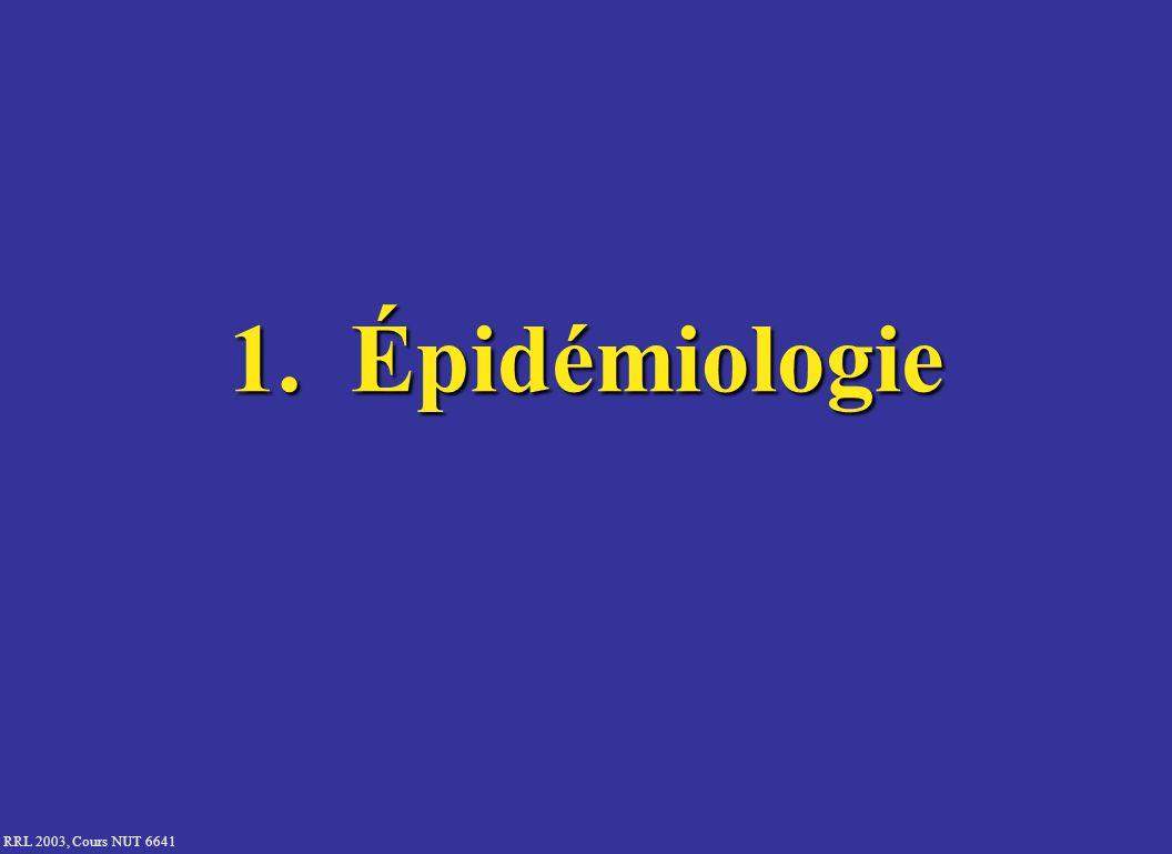 RRL 2003, Cours NUT 6641 1. Épidémiologie