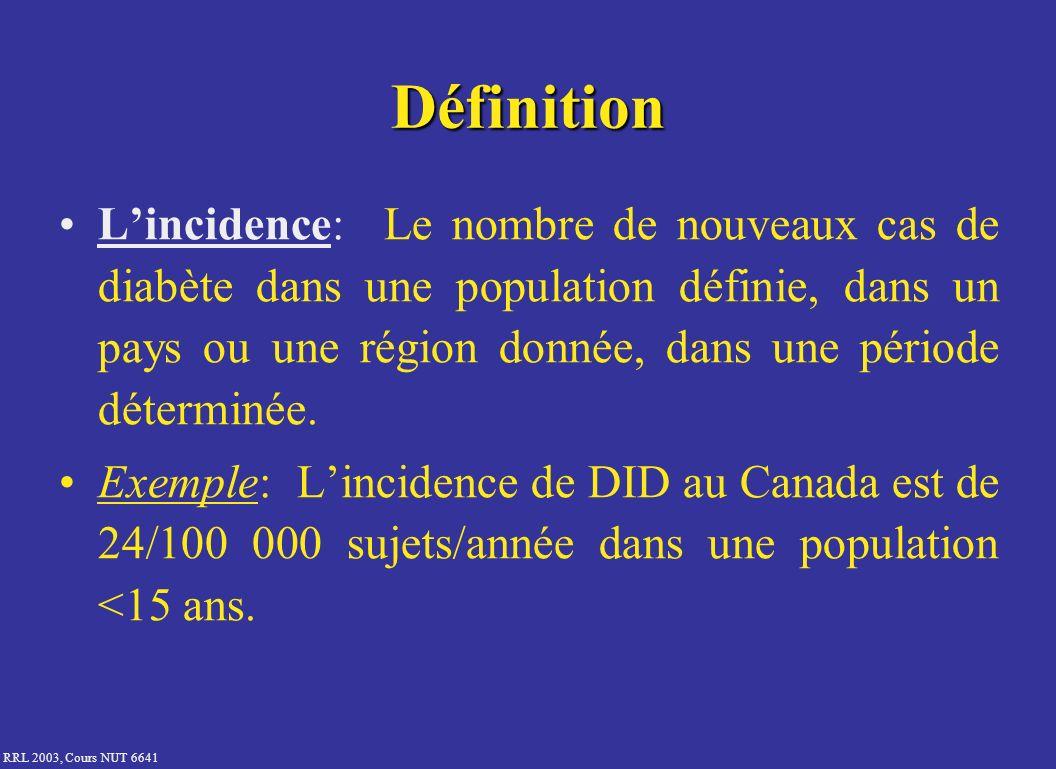 RRL 2003, Cours NUT 6641 Définition Lincidence: Le nombre de nouveaux cas de diabète dans une population définie, dans un pays ou une région donnée, d