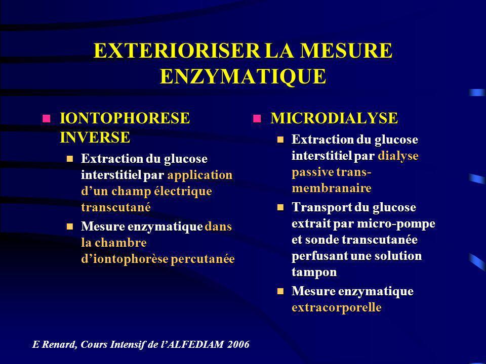 EXTERIORISER LA MESURE ENZYMATIQUE IONTOPHORESE INVERSE IONTOPHORESE INVERSE Extraction du glucose interstitiel par application dun champ électrique t