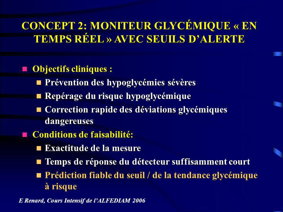 CONCEPT 2: MONITEUR GLYCÉMIQUE « EN TEMPS RÉEL » AVEC SEUILS DALERTE Objectifs cliniques : Objectifs cliniques : Prévention des hypoglycémies sévères