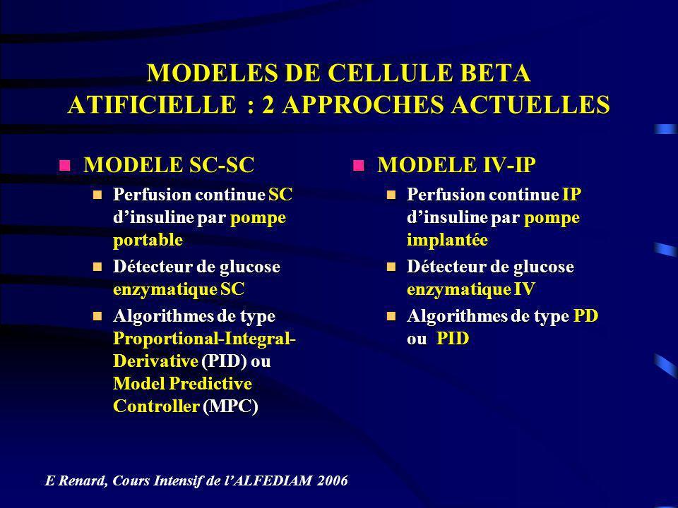 MODELES DE CELLULE BETA ATIFICIELLE : 2 APPROCHES ACTUELLES MODELE SC-SC MODELE SC-SC Perfusion continue SC dinsuline par pompe portable Perfusion con