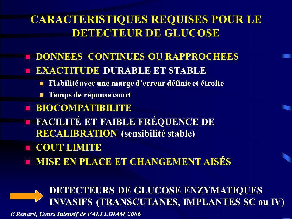 CARACTERISTIQUES REQUISES POUR LE DETECTEUR DE GLUCOSE n DONNEES CONTINUES OU RAPPROCHEES n EXACTITUDE DURABLE ET STABLE n Fiabilité avec une marge de