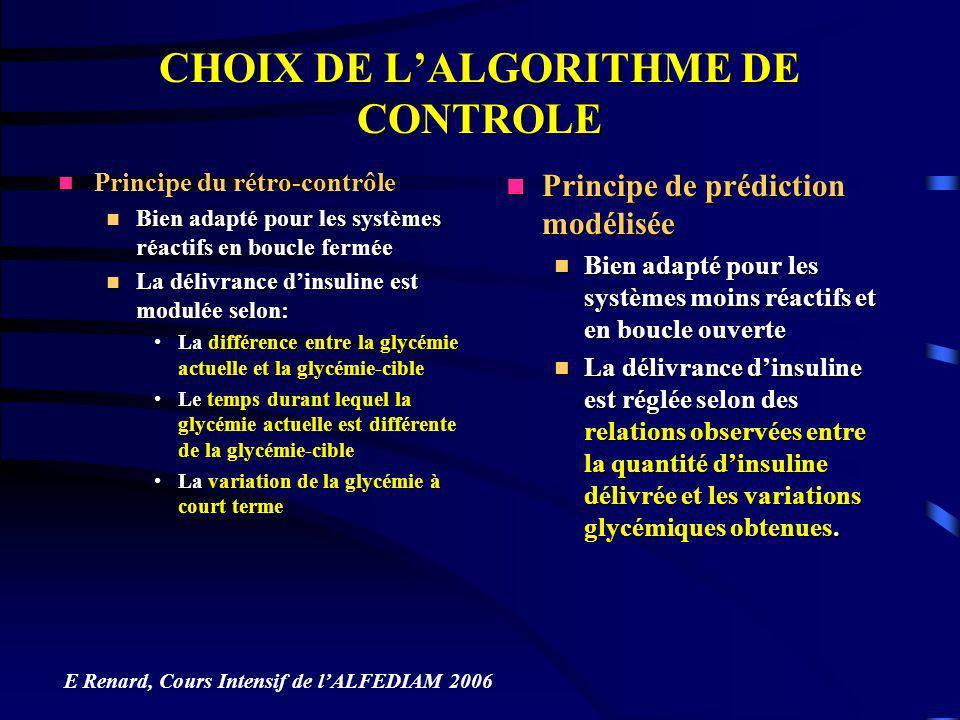 CHOIX DE LALGORITHME DE CONTROLE Principe du rétro-contrôle Principe du rétro-contrôle Bien adapté pour les systèmes réactifs en boucle fermée Bien ad