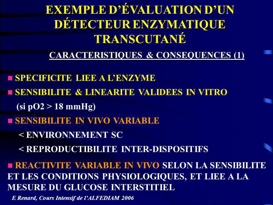 CARACTERISTIQUES & CONSEQUENCES (2) CONTRÔLE DE QUALITE A LA PRODUCTION +++ MISE EN PLACE PRECAUTIONNEUSE: pas de trauma DUREE DUTILISATION LIMITEE: quelques jours ETALONNAGE FREQUENT: plusieurs fois par jour DISPONIBILITE DOUTEUSE DES DONNEES « ON LINE » DONNEES = TENDANCES GLYCEMIQUES EXEMPLE DÉVALUATION DUN DÉTECTEUR ENZYMATIQUE TRANSCUTANÉ E Renard, Cours Intensif de lALFEDIAM 2006