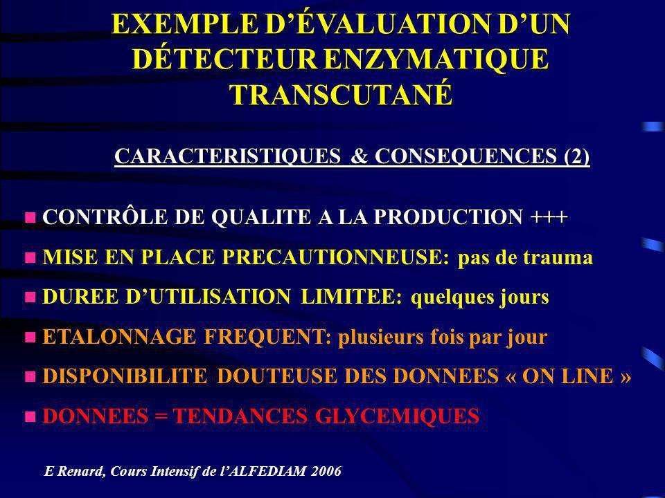 CARACTERISTIQUES & CONSEQUENCES (2) CONTRÔLE DE QUALITE A LA PRODUCTION +++ MISE EN PLACE PRECAUTIONNEUSE: pas de trauma DUREE DUTILISATION LIMITEE: q