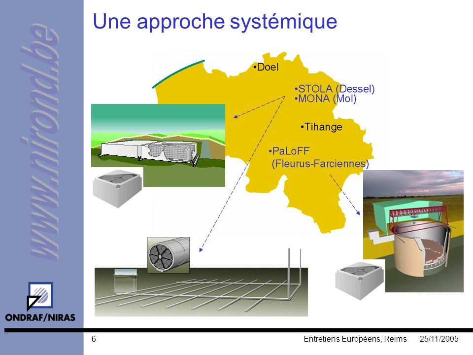625/11/2005Entretiens Européens, Reims Une approche systémique