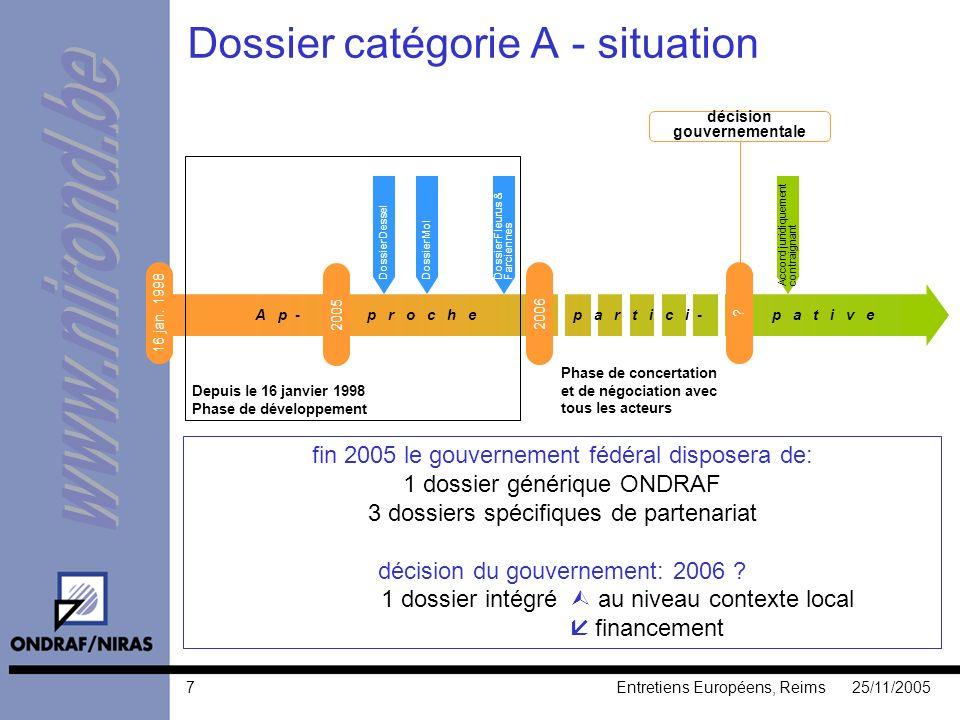 725/11/2005Entretiens Européens, Reims fin 2005 le gouvernement fédéral disposera de: 1 dossier générique ONDRAF 3 dossiers spécifiques de partenariat décision du gouvernement: 2006 .