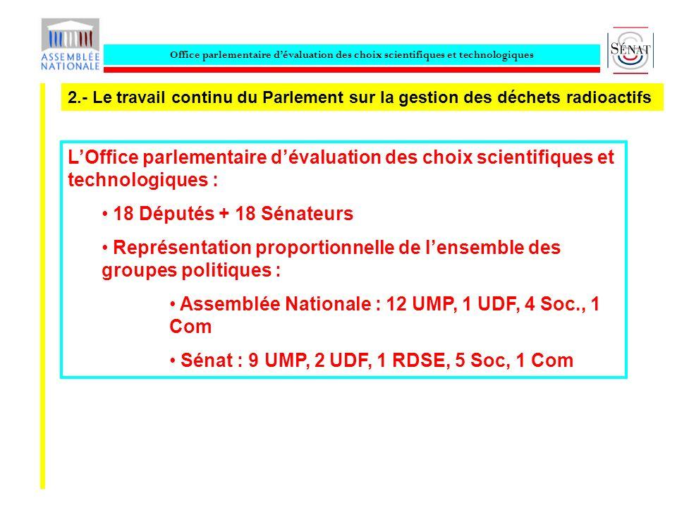 Office parlementaire dévaluation des choix scientifiques et technologiques 2.- Le travail continu du Parlement sur la gestion des déchets radioactifs
