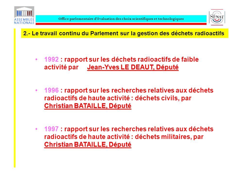 Office parlementaire dévaluation des choix scientifiques et technologiques Jean-Yves LE DEAUT, Député1992 : rapport sur les déchets radioactifs de fai