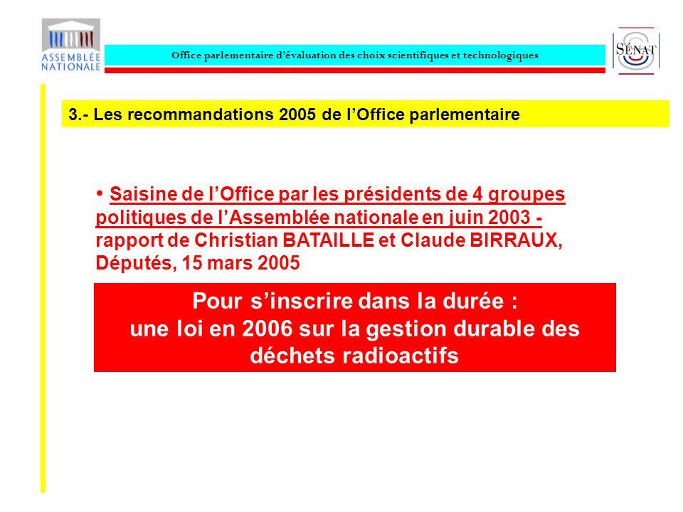 Office parlementaire dévaluation des choix scientifiques et technologiques Saisine de lOffice par les présidents de 4 groupes politiques de lAssemblée