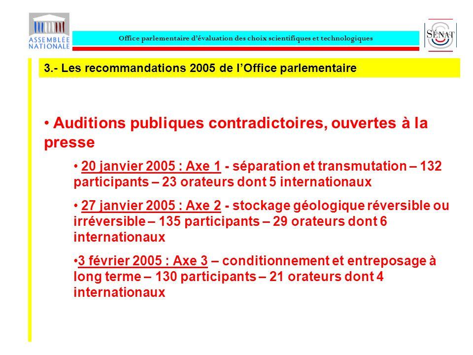 Office parlementaire dévaluation des choix scientifiques et technologiques Auditions publiques contradictoires, ouvertes à la presse 20 janvier 2005 :