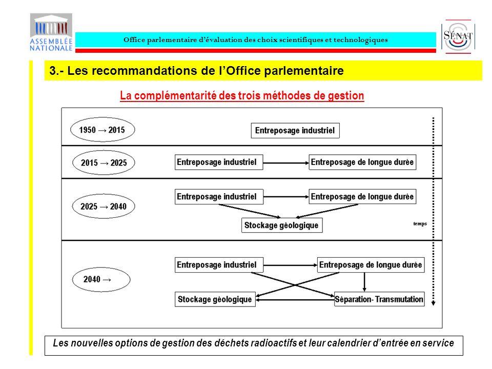 Office parlementaire dévaluation des choix scientifiques et technologiques Les nouvelles options de gestion des déchets radioactifs et leur calendrier