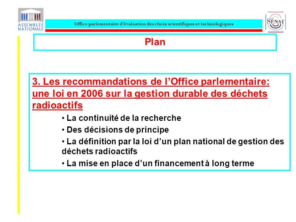 Office parlementaire dévaluation des choix scientifiques et technologiques Plan 3. Les recommandations de lOffice parlementaire: une loi en 2006 sur l