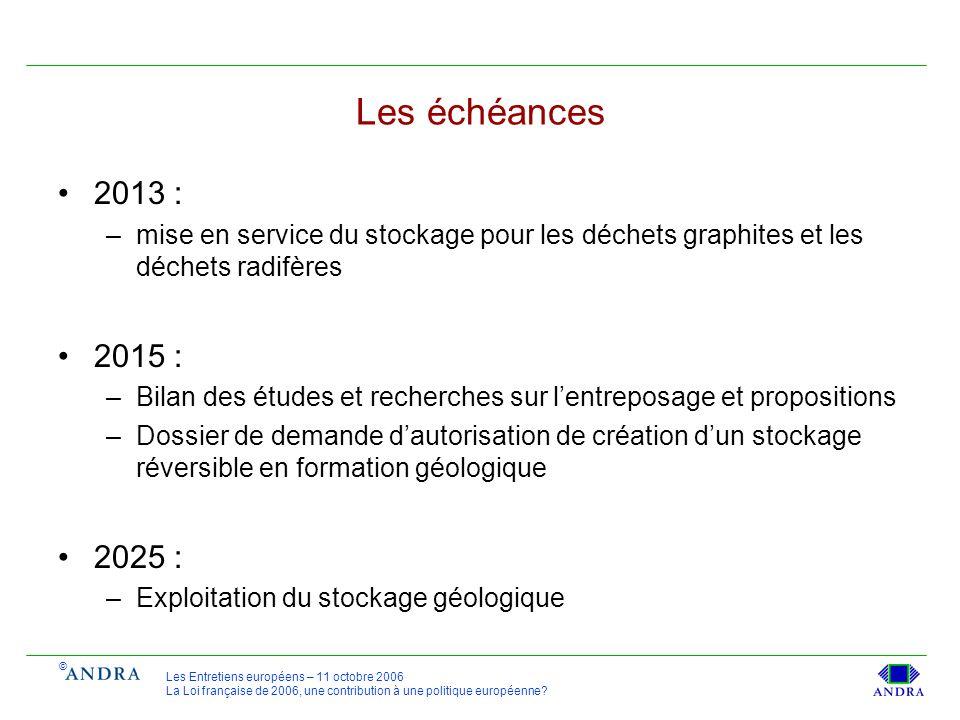 © Les Entretiens européens – 11 octobre 2006 La Loi française de 2006, une contribution à une politique européenne? Les échéances 2013 : –mise en serv
