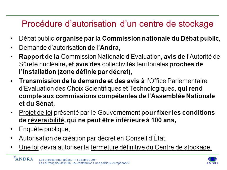 © Les Entretiens européens – 11 octobre 2006 La Loi française de 2006, une contribution à une politique européenne? Débat public organisé par la Commi