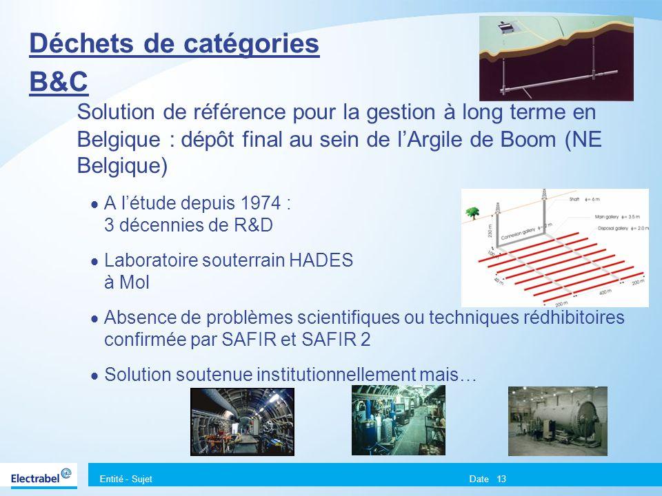 Entité - Sujet Date13 Déchets de catégories B&C Solution de référence pour la gestion à long terme en Belgique : dépôt final au sein de lArgile de Boom (NE Belgique) A létude depuis 1974 : 3 décennies de R&D Laboratoire souterrain HADES à Mol Absence de problèmes scientifiques ou techniques rédhibitoires confirmée par SAFIR et SAFIR 2 Solution soutenue institutionnellement mais…