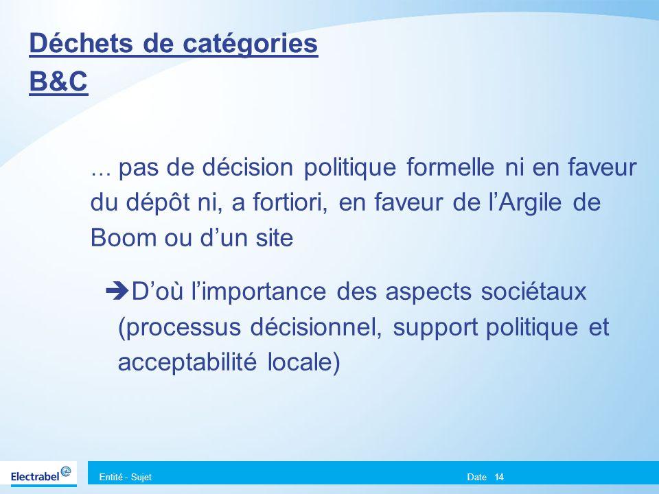 Entité - Sujet Date14 Déchets de catégories B&C … pas de décision politique formelle ni en faveur du dépôt ni, a fortiori, en faveur de lArgile de Boo