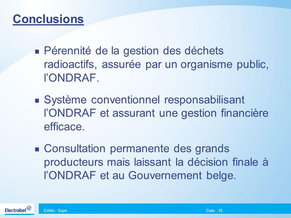 Entité - Sujet Date15 Conclusions Pérennité de la gestion des déchets radioactifs, assurée par un organisme public, lONDRAF. Système conventionnel res