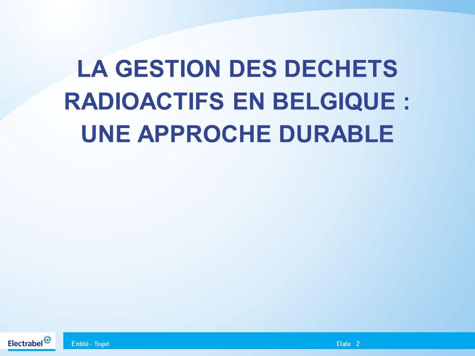 Entité - Sujet Date2 LA GESTION DES DECHETS RADIOACTIFS EN BELGIQUE : UNE APPROCHE DURABLE