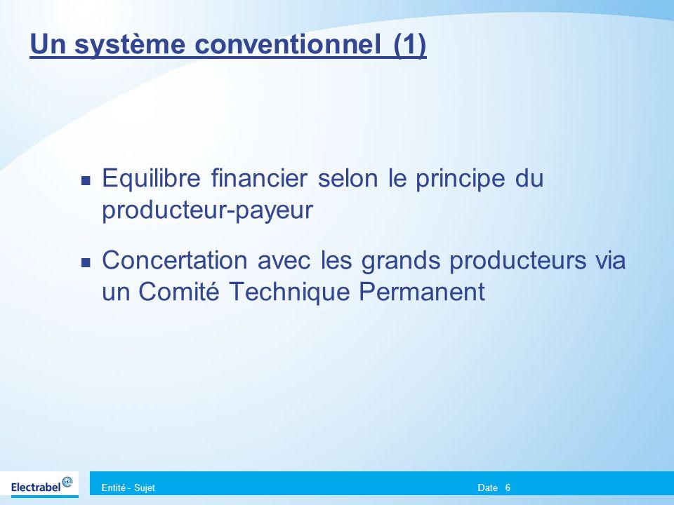 Entité - Sujet Date6 Un système conventionnel (1) Equilibre financier selon le principe du producteur-payeur Concertation avec les grands producteurs