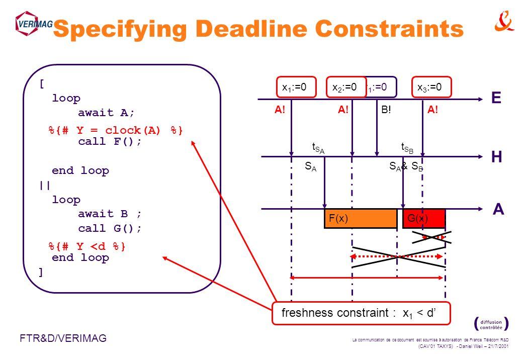 La communication de ce document est soumise à autorisation de France Télécom R&D (CAV01 TAXYS) - Daniel Weil – 21/7/2001 FTR&D/VERIMAG y 1 :=0 [ loop await A; call F(); end loop || loop await B ; call G(); end loop ] Specifying Deadline Constraints E A.
