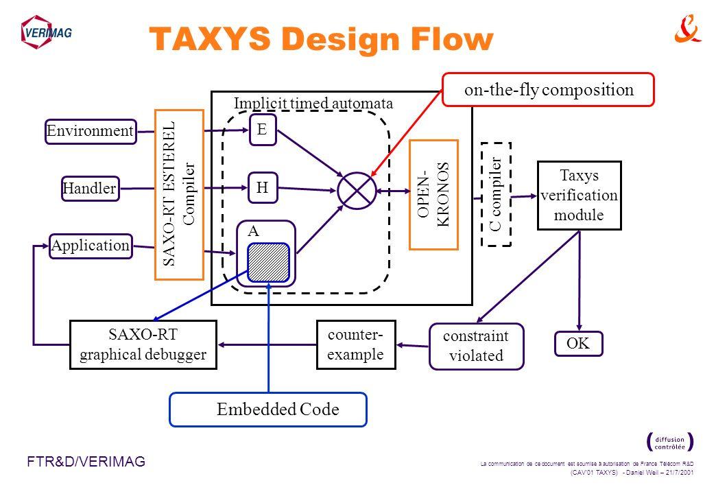 La communication de ce document est soumise à autorisation de France Télécom R&D (CAV01 TAXYS) - Daniel Weil – 21/7/2001 FTR&D/VERIMAG TAXYS Design Fl