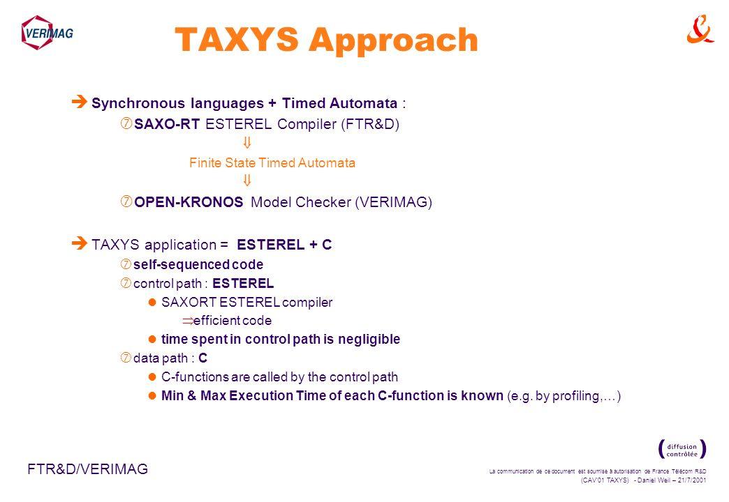 La communication de ce document est soumise à autorisation de France Télécom R&D (CAV01 TAXYS) - Daniel Weil – 21/7/2001 FTR&D/VERIMAG TAXYS Approach è Synchronous languages + Timed Automata : SAXO-RT ESTEREL Compiler (FTR&D) Finite State Timed Automata OPEN-KRONOS Model Checker (VERIMAG) è TAXYS application = ESTEREL + C self-sequenced code control path : ESTEREL SAXORT ESTEREL compiler efficient code time spent in control path is negligible data path : C C-functions are called by the control path Min & Max Execution Time of each C-function is known (e.g.