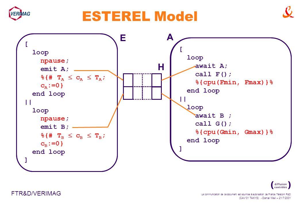La communication de ce document est soumise à autorisation de France Télécom R&D (CAV01 TAXYS) - Daniel Weil – 21/7/2001 FTR&D/VERIMAG Application model E H TATA TBTB [ loop await A; call F(); end loop || loop await B ; call G(); end loop ] F G F G Wait AB A&B tf<cpu<tf cpu:=0 tf<cpu<tf tg<cpu<tg cpu:=0 tg<cpu<tg cpu:=0 %{length tg}% %{length tf}% A
