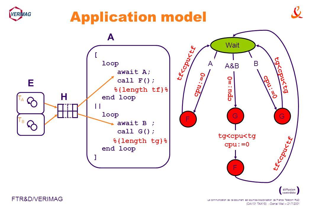 La communication de ce document est soumise à autorisation de France Télécom R&D (CAV01 TAXYS) - Daniel Weil – 21/7/2001 FTR&D/VERIMAG Non-deterministic Environment Model H A Filter F Shared Memory Compute G Actuator [ loop npause; emit A; end loop || loop npause; emit B; end loop ] Wait A.