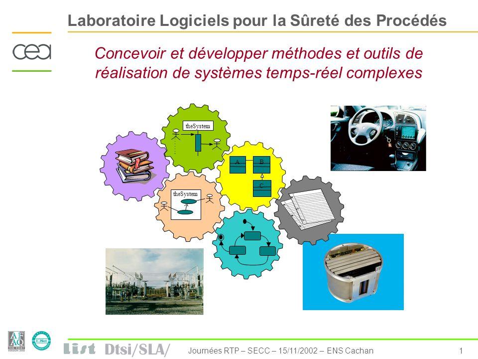 Dtsi/SLA/ 1Journées RTP – SECC – 15/11/2002 – ENS Cachan theSystem BA C Laboratoire Logiciels pour la Sûreté des Procédés Concevoir et développer méth