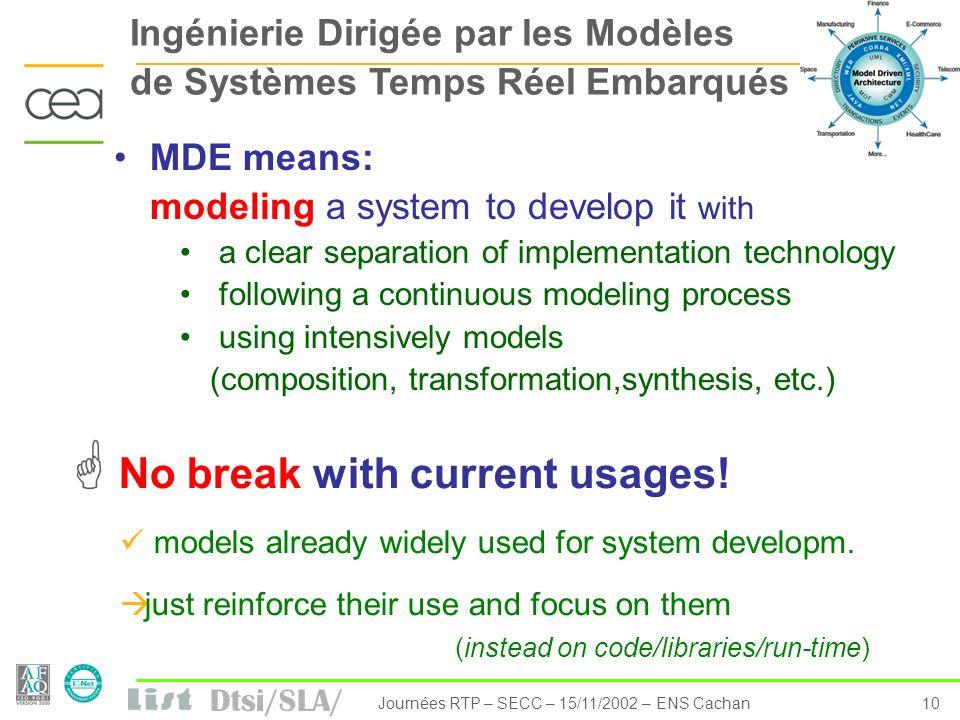 Dtsi/SLA/ 10Journées RTP – SECC – 15/11/2002 – ENS Cachan Ingénierie Dirigée par les Modèles de Systèmes Temps Réel Embarqués MDE means: modeling a sy