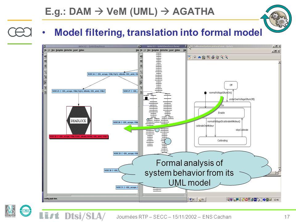 Dtsi/SLA/ 17Journées RTP – SECC – 15/11/2002 – ENS Cachan E.g.: DAM VeM (UML) AGATHA Formal analysis of system behavior from its UML model Model filte