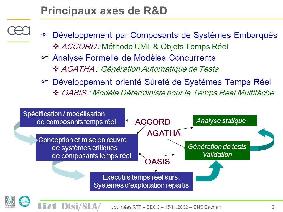 Dtsi/SLA/ 2Journées RTP – SECC – 15/11/2002 – ENS Cachan Exécutifs temps réel sûrs. Systèmes dexploitation répartis Conception et mise en œuvre de sys