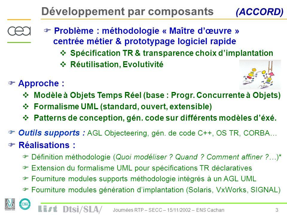 Dtsi/SLA/ 3Journées RTP – SECC – 15/11/2002 – ENS Cachan Développement par composants (ACCORD) Problème : méthodologie « Maître dœuvre » centrée métie