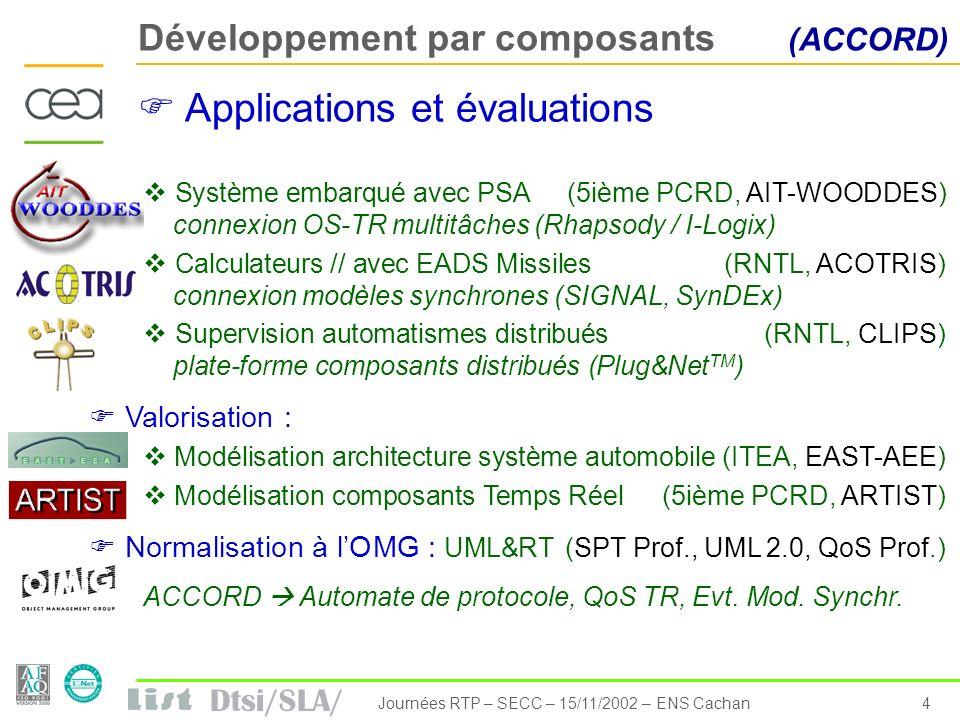 Dtsi/SLA/ 4Journées RTP – SECC – 15/11/2002 – ENS Cachan Développement par composants (ACCORD) Système embarqué avec PSA(5ième PCRD, AIT-WOODDES) conn
