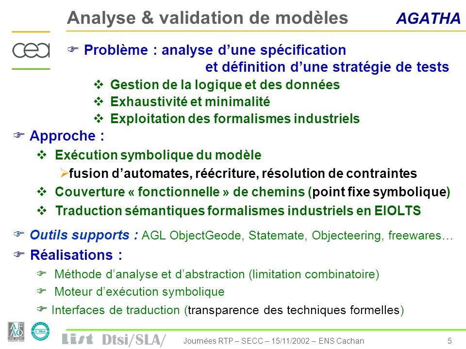 Dtsi/SLA/ 5Journées RTP – SECC – 15/11/2002 – ENS Cachan Analyse & validation de modèles AGATHA Problème : analyse dune spécification et définition du