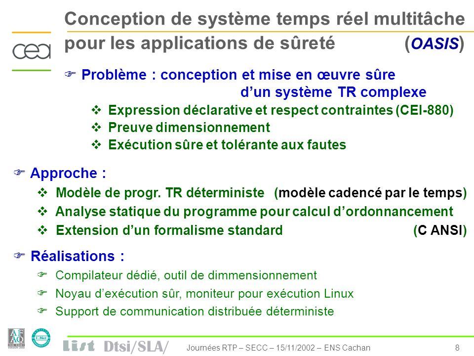 Dtsi/SLA/ 8Journées RTP – SECC – 15/11/2002 – ENS Cachan Conception de système temps réel multitâche pour les applications de sûreté( OASIS ) Problème