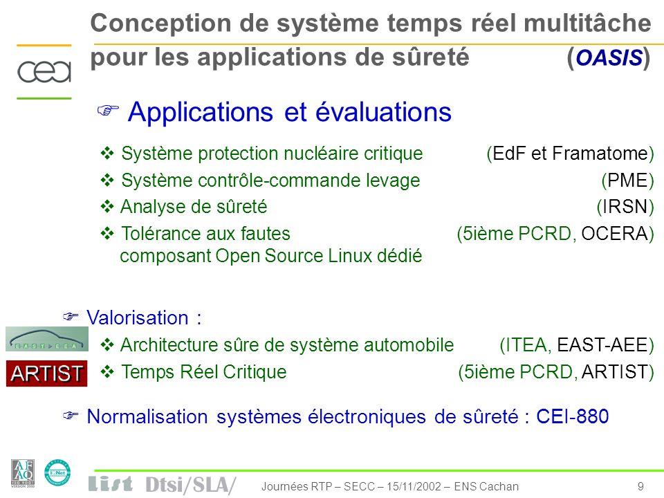 Dtsi/SLA/ 9Journées RTP – SECC – 15/11/2002 – ENS Cachan Conception de système temps réel multitâche pour les applications de sûreté( OASIS ) Système